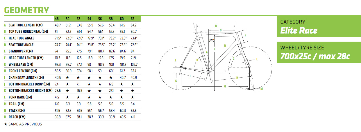 Cannondale Supersix Evo size chart