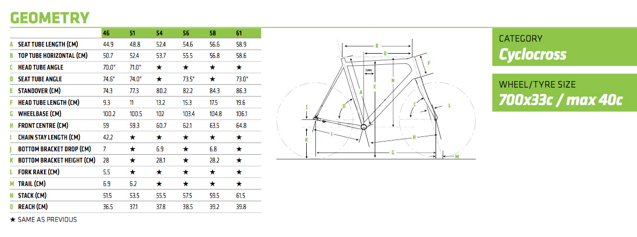 cannondale cyclo cross size chart